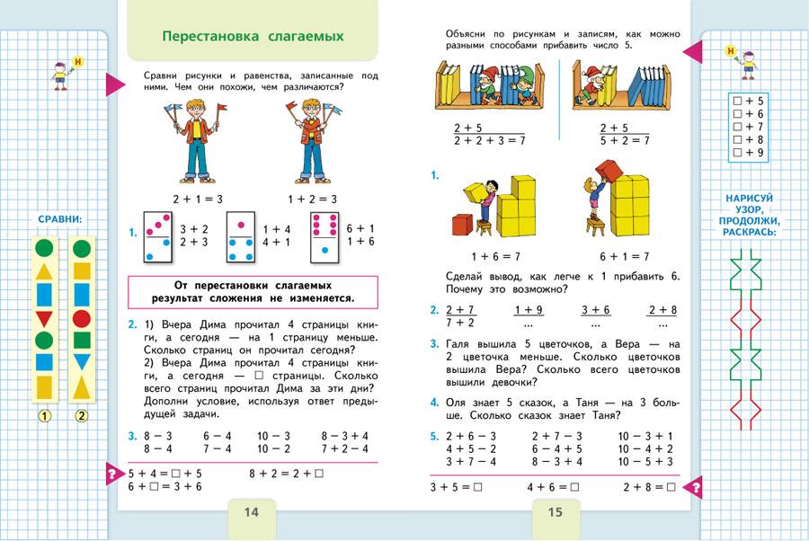 Вторая класс школа четвёртый россии часть гдз по математике