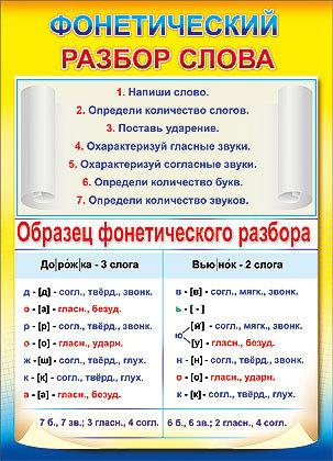 Биология 7 Класс Никишов Скачать