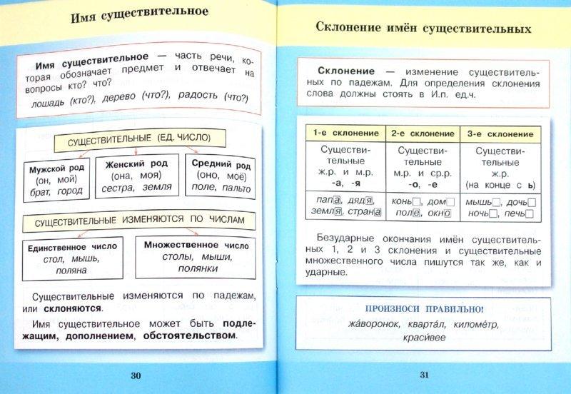 Английский язык схемах начальной школы фото 118