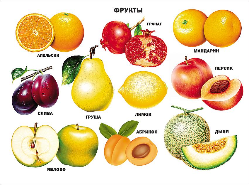 преимущественно фрукты с картинками и названиями потоком ощущений раскроется